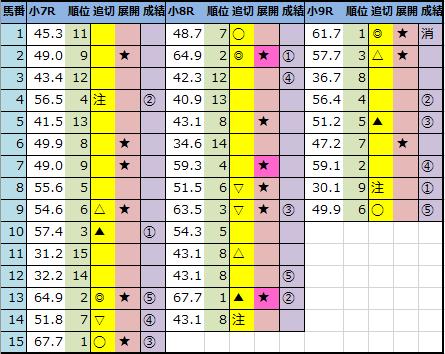 f:id:onix-oniku:20210221141815p:plain