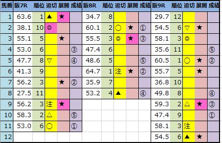 f:id:onix-oniku:20210221142538p:plain