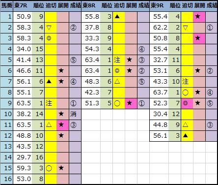 f:id:onix-oniku:20210221143525p:plain