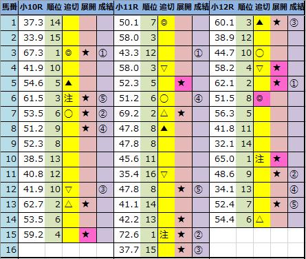 f:id:onix-oniku:20210221161410p:plain