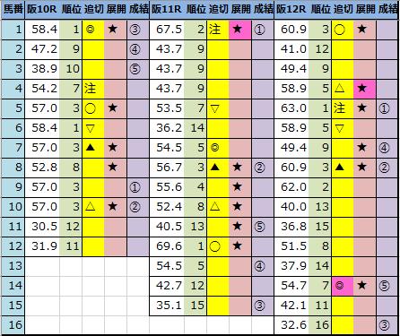 f:id:onix-oniku:20210221162028p:plain