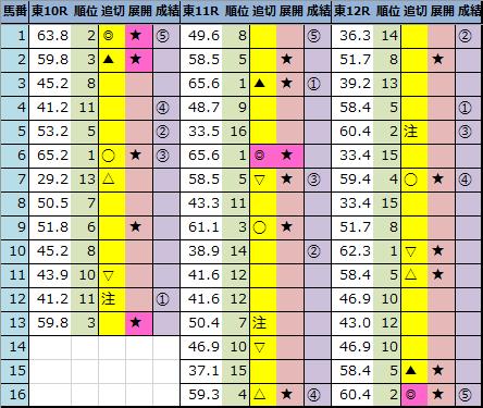 f:id:onix-oniku:20210221163659p:plain
