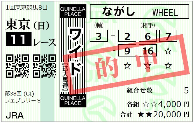 f:id:onix-oniku:20210221171741p:plain