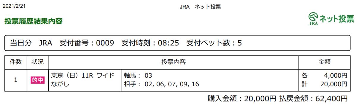 f:id:onix-oniku:20210221171758p:plain