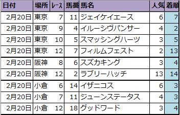 f:id:onix-oniku:20210222144306p:plain