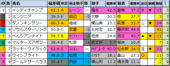 f:id:onix-oniku:20210224152821p:plain