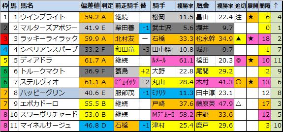 f:id:onix-oniku:20210224152854p:plain