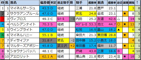 f:id:onix-oniku:20210224153717p:plain