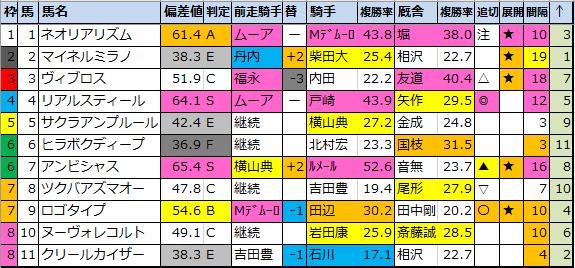 f:id:onix-oniku:20210224153805p:plain