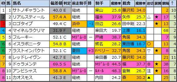 f:id:onix-oniku:20210224153839p:plain
