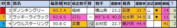 f:id:onix-oniku:20210224155943p:plain