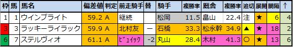 f:id:onix-oniku:20210224160103p:plain