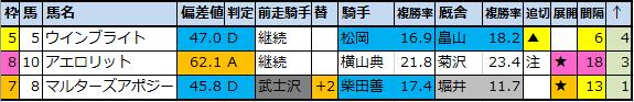 f:id:onix-oniku:20210224160139p:plain