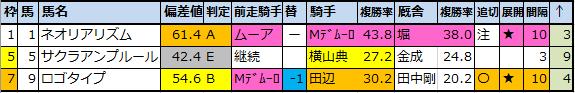 f:id:onix-oniku:20210224160223p:plain