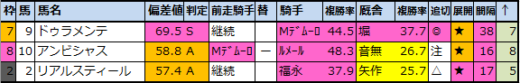 f:id:onix-oniku:20210224160259p:plain
