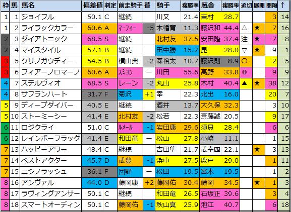 f:id:onix-oniku:20210225150152p:plain