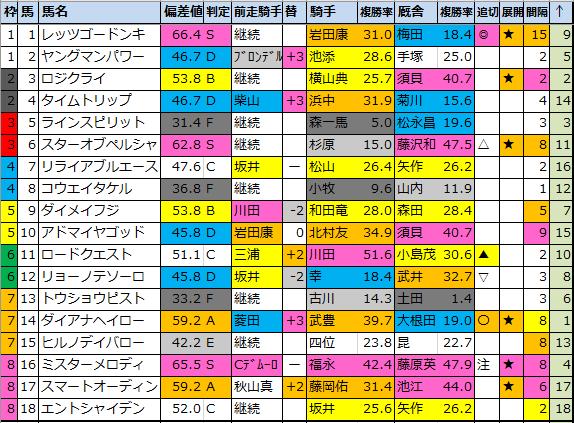 f:id:onix-oniku:20210225150242p:plain