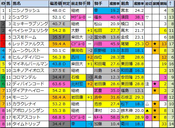 f:id:onix-oniku:20210225150326p:plain
