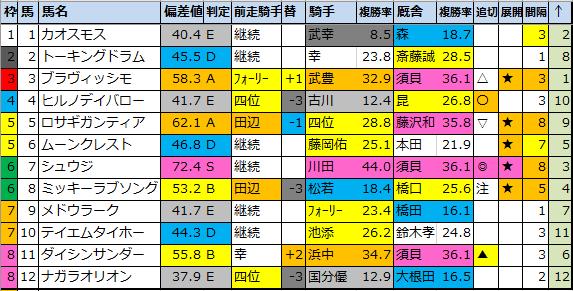 f:id:onix-oniku:20210225150355p:plain