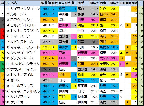 f:id:onix-oniku:20210225150431p:plain