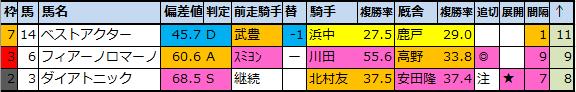 f:id:onix-oniku:20210225152649p:plain