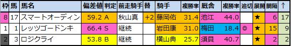 f:id:onix-oniku:20210225152923p:plain