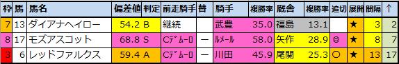 f:id:onix-oniku:20210225153002p:plain