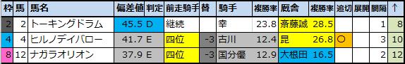 f:id:onix-oniku:20210225153033p:plain