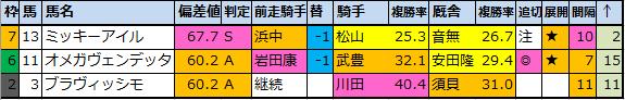 f:id:onix-oniku:20210225153104p:plain