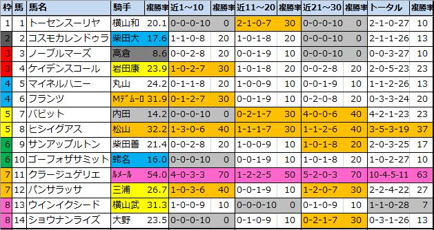 f:id:onix-oniku:20210227103847p:plain