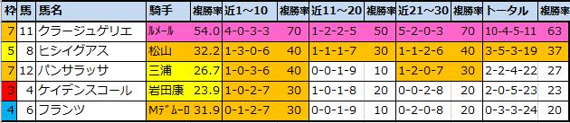 f:id:onix-oniku:20210227104022p:plain