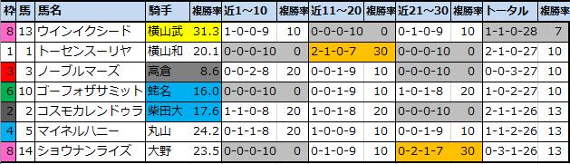 f:id:onix-oniku:20210227104107p:plain