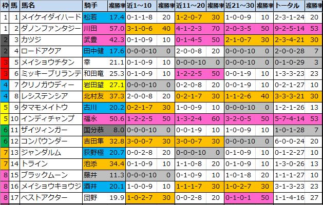 f:id:onix-oniku:20210227112235p:plain