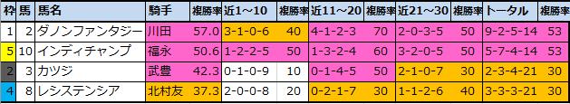 f:id:onix-oniku:20210227112317p:plain