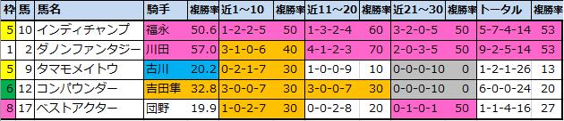 f:id:onix-oniku:20210227112357p:plain