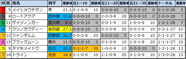 f:id:onix-oniku:20210227112434p:plain