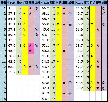 f:id:onix-oniku:20210227161431p:plain