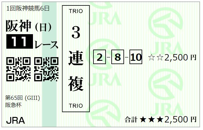 "<img src=""https://cdn-ak.f.st-hatena.com/images/fotolife/o/onix-oniku/20210228/20210228071940.png"" alt=""阪急杯最終予想"">"