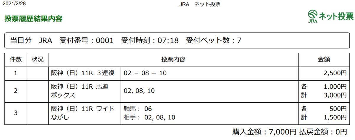 f:id:onix-oniku:20210228072134p:plain