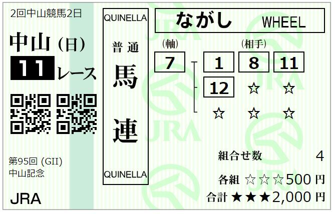 f:id:onix-oniku:20210228081858p:plain