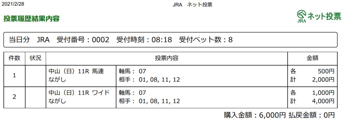 f:id:onix-oniku:20210228082008p:plain