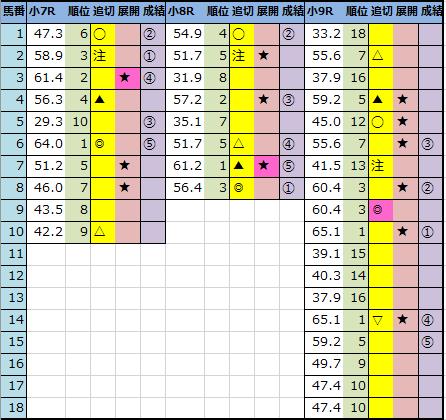 f:id:onix-oniku:20210228142858p:plain