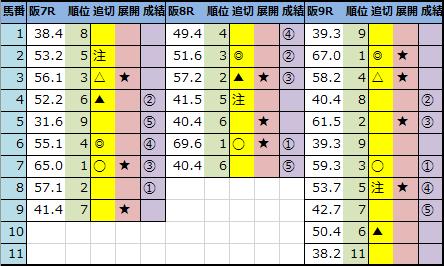 f:id:onix-oniku:20210228143448p:plain