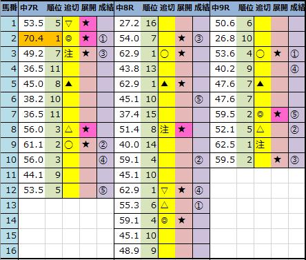 f:id:onix-oniku:20210228144510p:plain