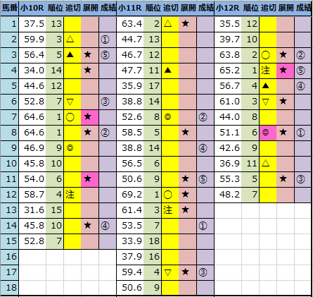 f:id:onix-oniku:20210228161256p:plain