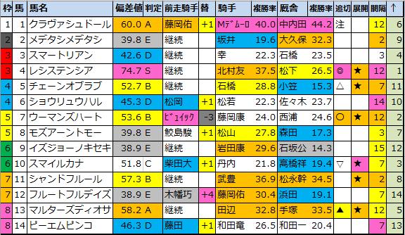 f:id:onix-oniku:20210304145607p:plain
