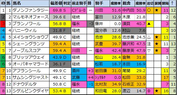 f:id:onix-oniku:20210304145646p:plain