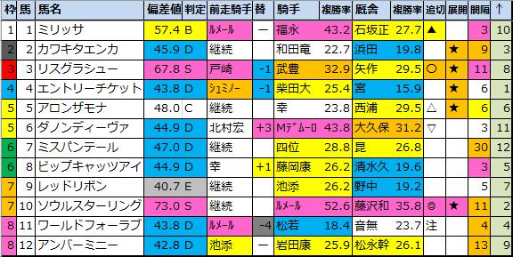 f:id:onix-oniku:20210304145802p:plain
