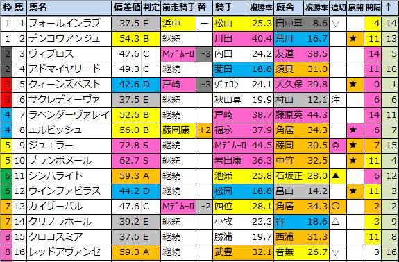 f:id:onix-oniku:20210304145833p:plain