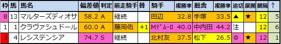 f:id:onix-oniku:20210304151500p:plain